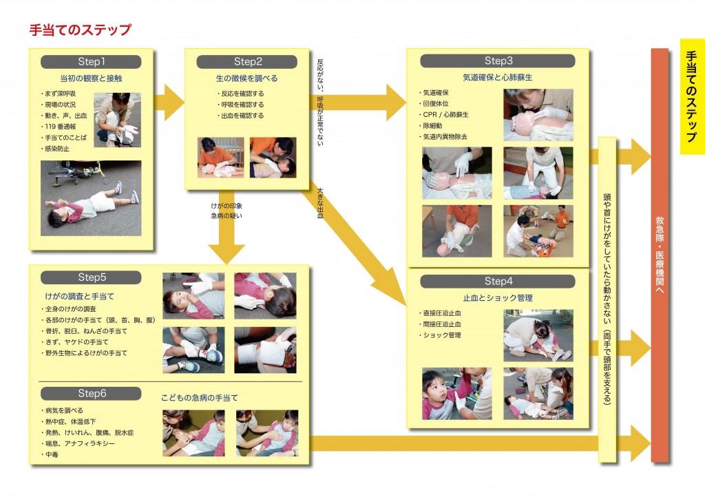step_Children_Ver5